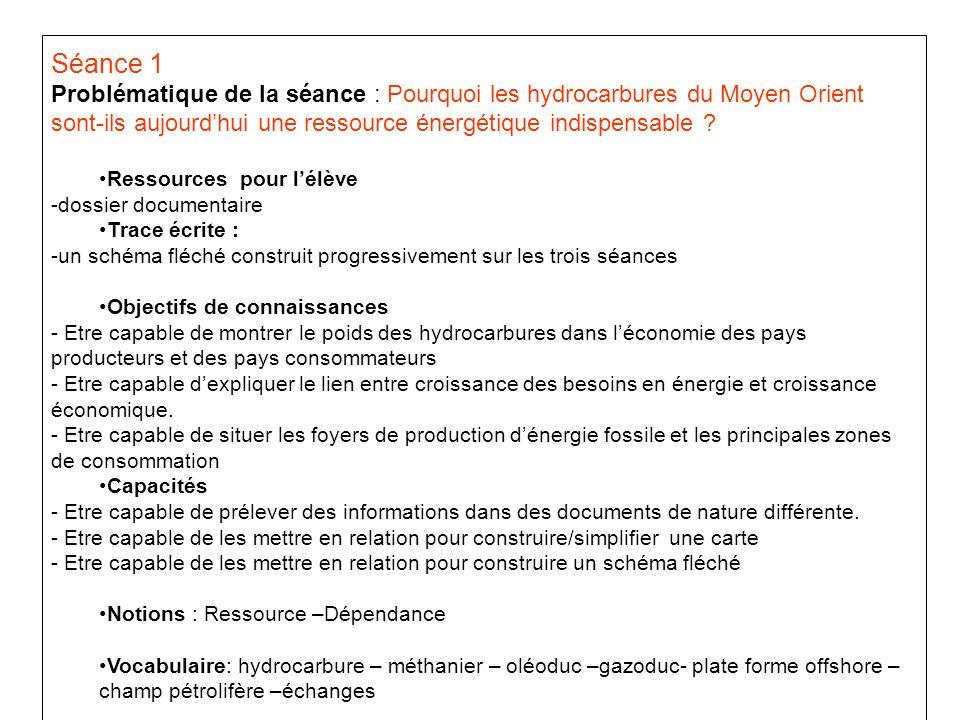 Séance 1 Problématique de la séance : Pourquoi les hydrocarbures du Moyen Orient sont-ils aujourd'hui une ressource énergétique indispensable