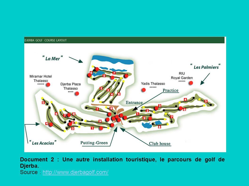 Document 2 : Une autre installation touristique, le parcours de golf de Djerba.
