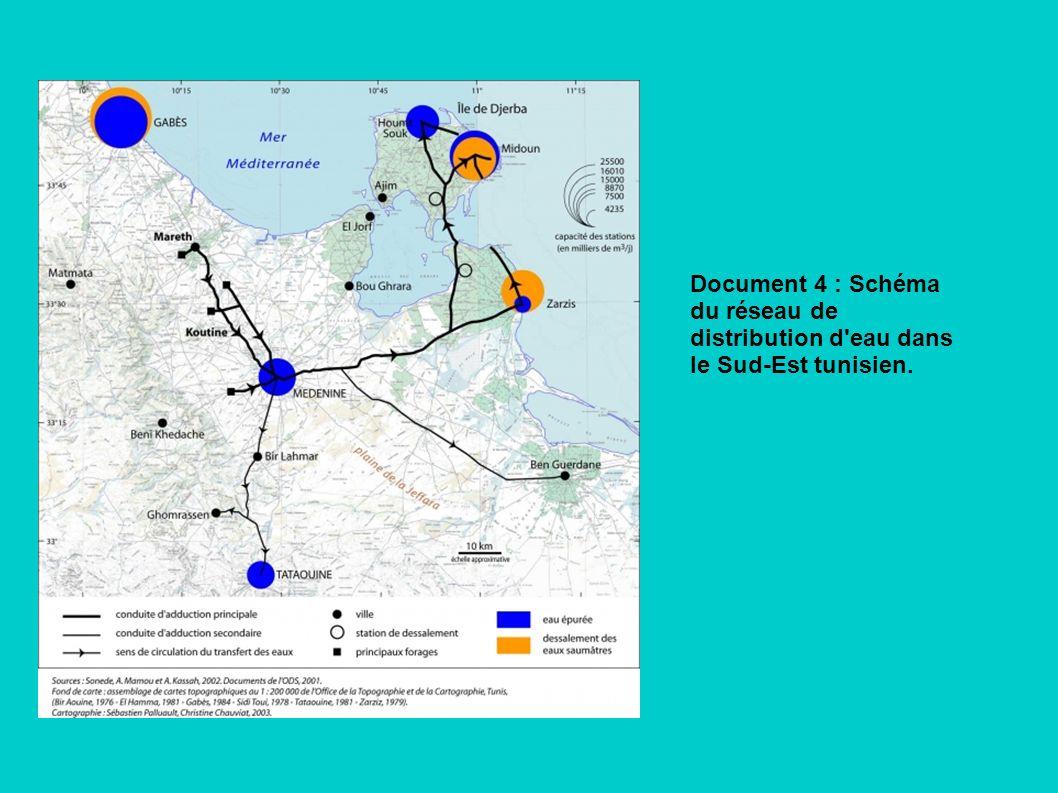 Document 4 : Schéma du réseau de distribution d eau dans le Sud-Est tunisien.