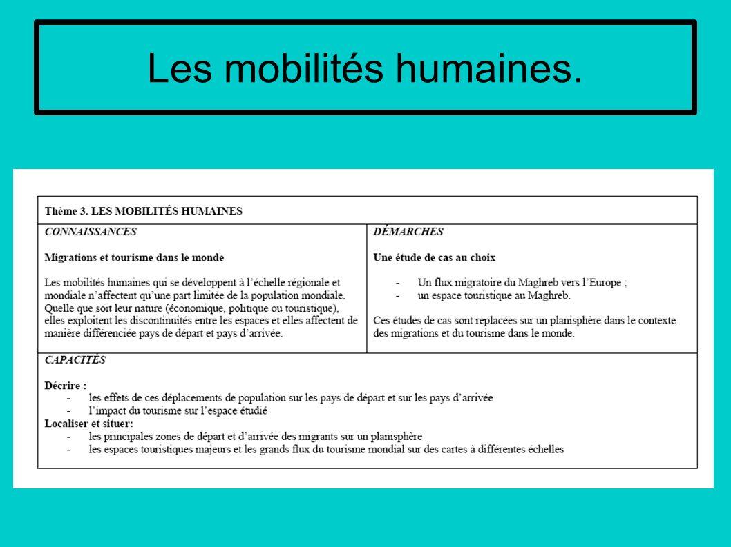 Les mobilités humaines.