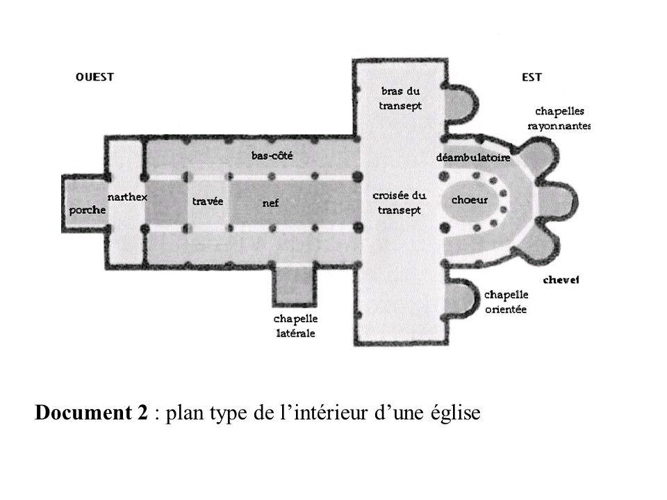 Document 2 : plan type de l'intérieur d'une église