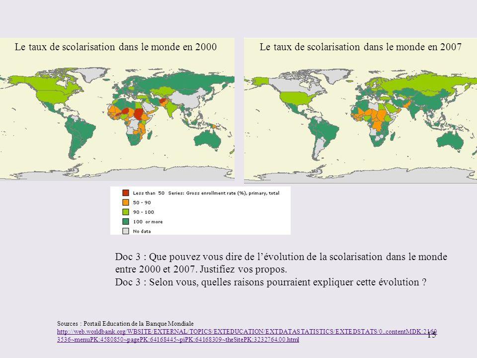 Le taux de scolarisation dans le monde en 2000