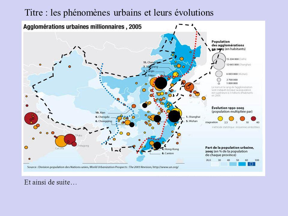 Titre : les phénomènes urbains et leurs évolutions