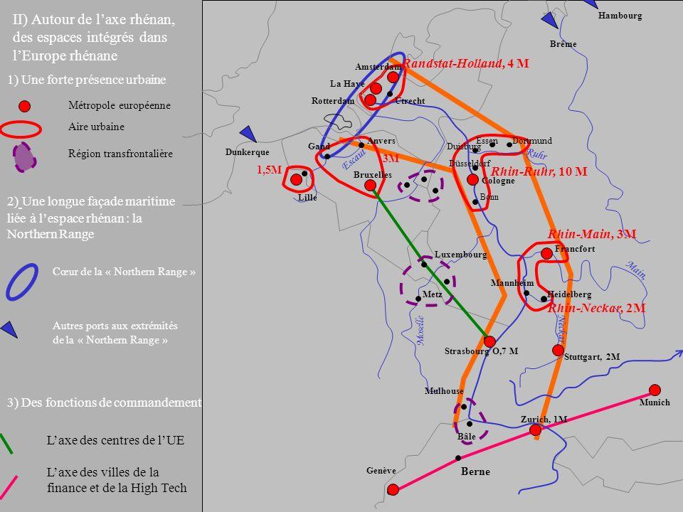 II) Autour de l'axe rhénan, des espaces intégrés dans l'Europe rhénane