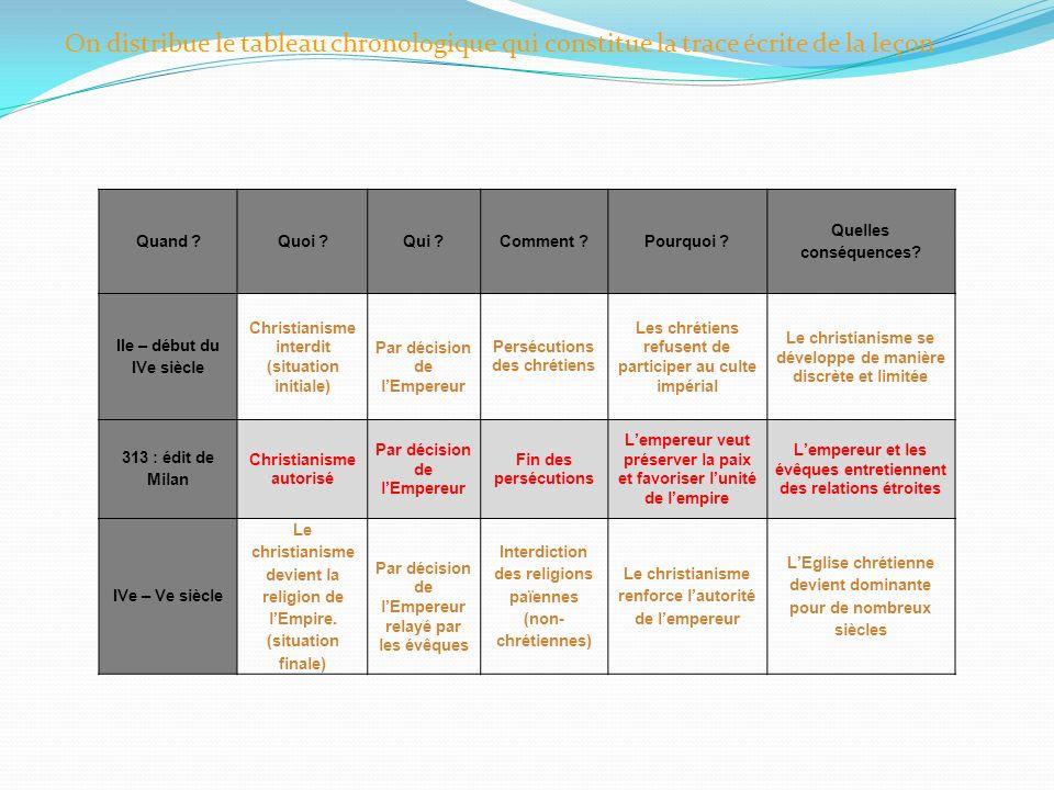 On distribue le tableau chronologique qui constitue la trace écrite de la leçon