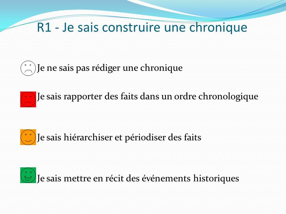 R1 - Je sais construire une chronique
