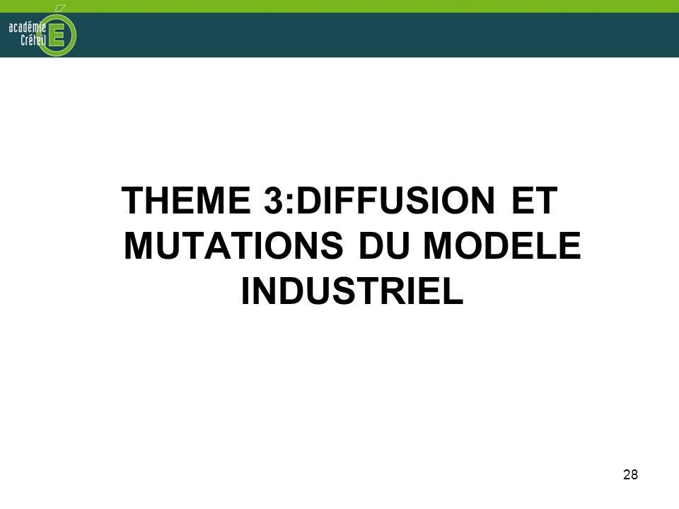 THEME 3:DIFFUSION ET MUTATIONS DU MODELE INDUSTRIEL