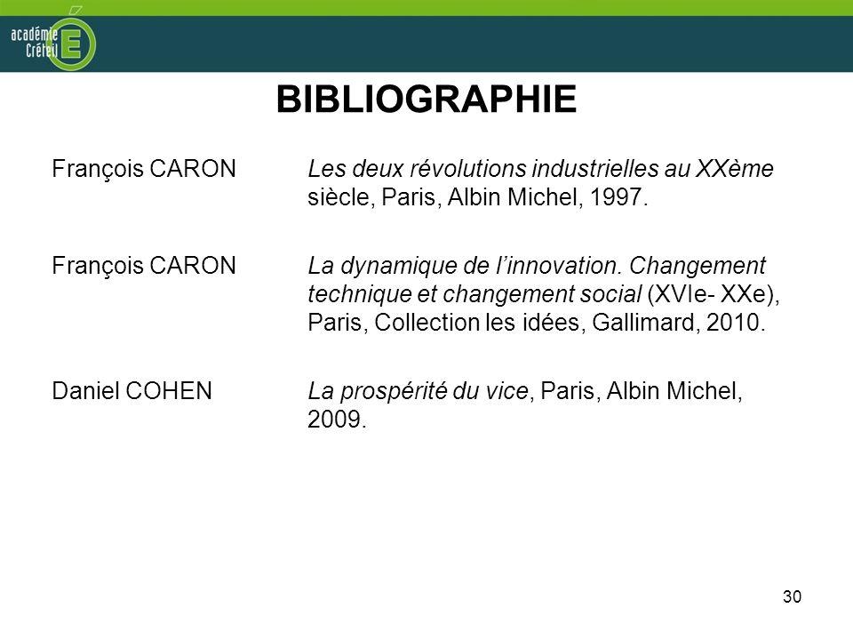 BIBLIOGRAPHIE François CARON Les deux révolutions industrielles au XXème siècle, Paris, Albin Michel, 1997.