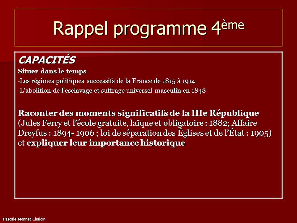 Rappel programme 4ème CAPACITÉS