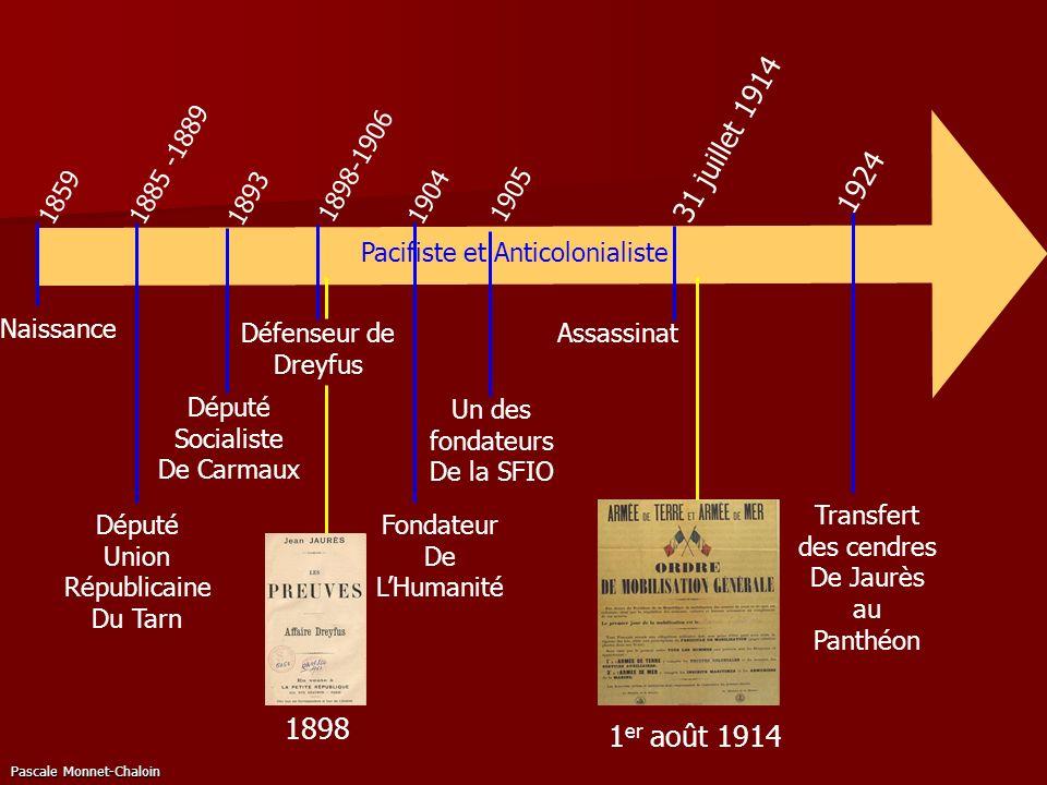 31 juillet 1914 1885 -1889. 1898-1906. 1924. 1859. 1893. 1904. 1905. Pacifiste et Anticolonialiste.