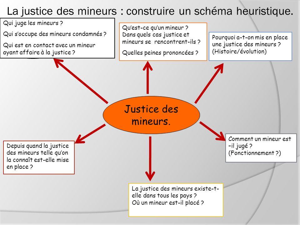 La justice des mineurs : construire un schéma heuristique.