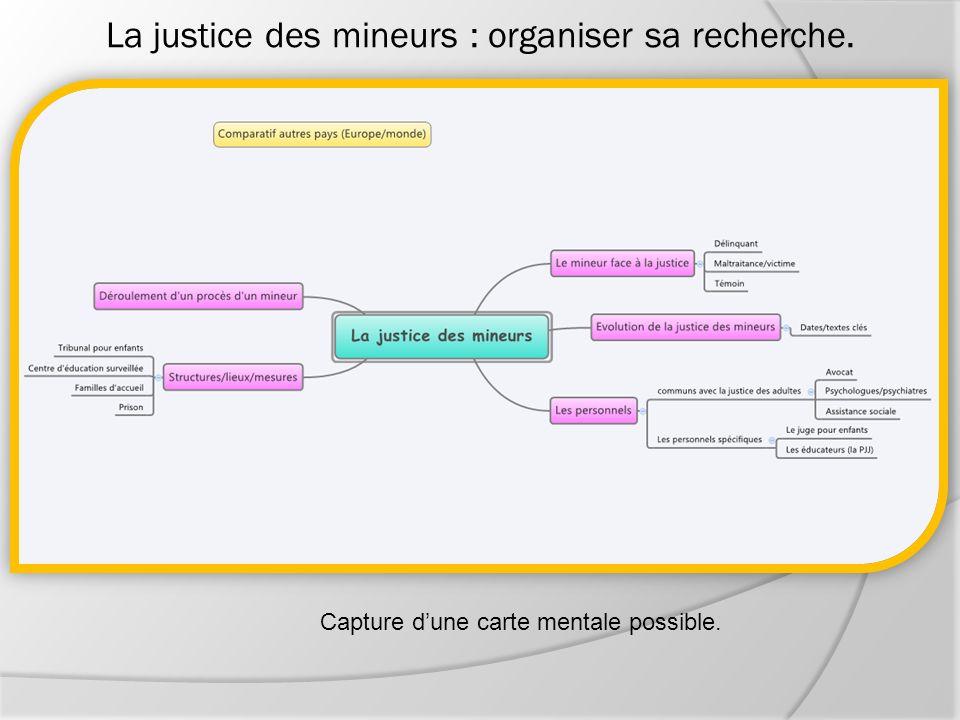 La justice des mineurs : organiser sa recherche.