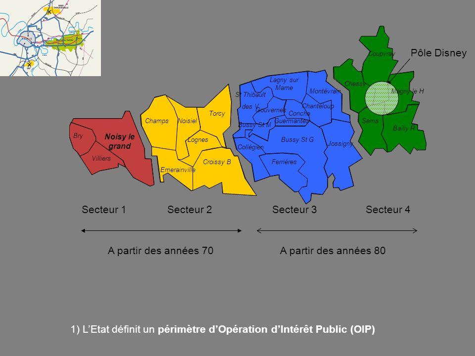 1) L'Etat définit un périmètre d'Opération d'Intérêt Public (OIP)