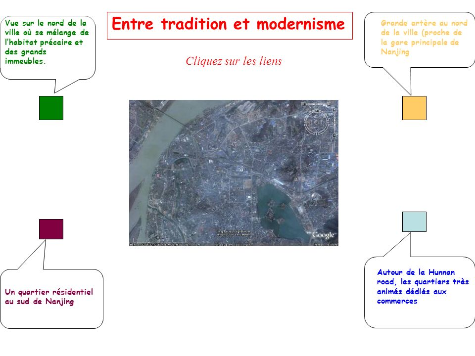 Entre tradition et modernisme