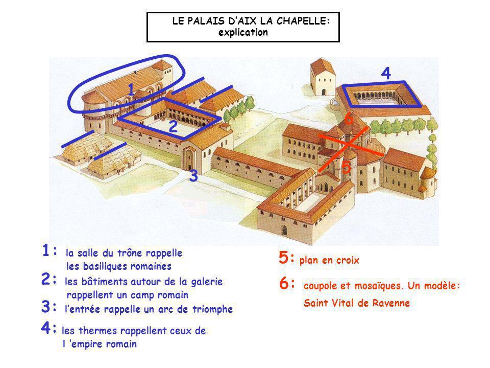 LE PALAIS D'AIX LA CHAPELLE: explication
