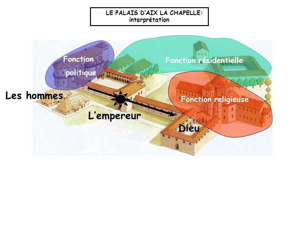 LE PALAIS D'AIX LA CHAPELLE: interprétation