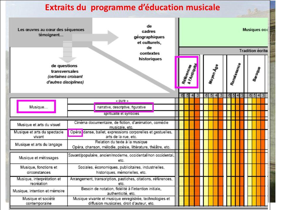 Extraits du programme d'éducation musicale