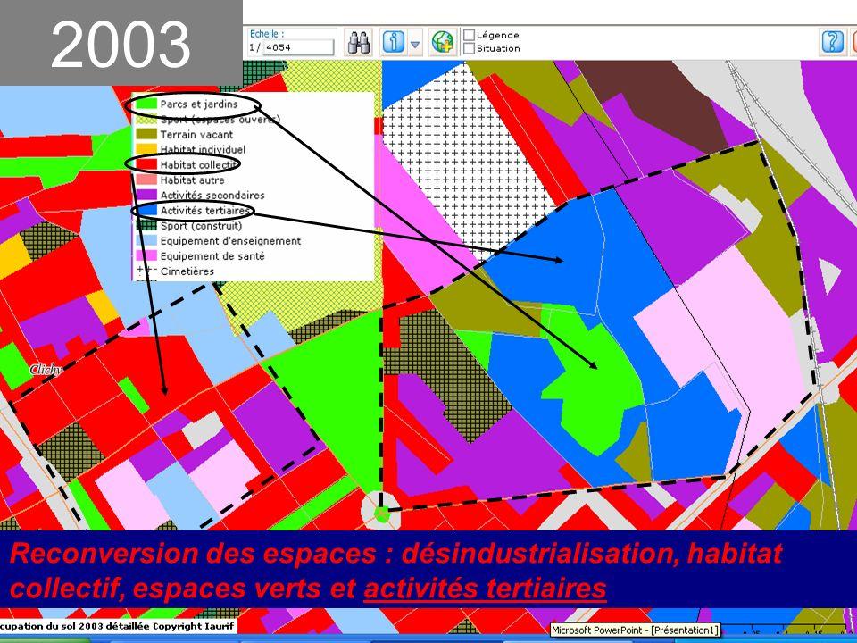 2003 Reconversion des espaces : désindustrialisation, habitat collectif, espaces verts et activités tertiaires.
