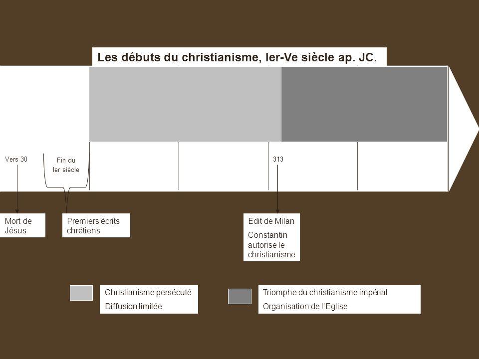 Les débuts du christianisme, Ier-Ve siècle ap. JC.