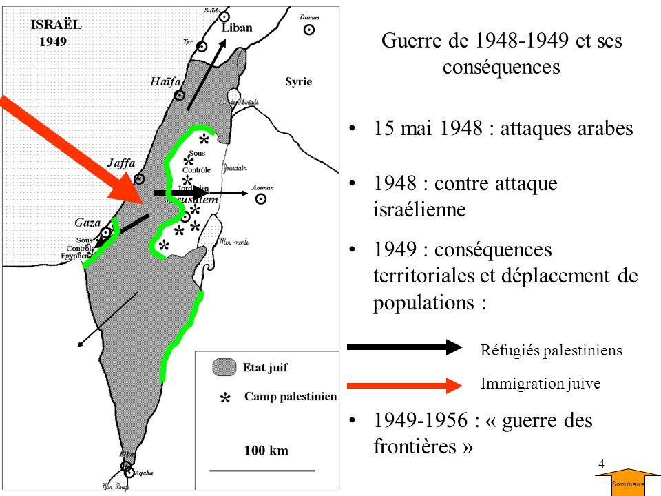 Guerre de 1948-1949 et ses conséquences
