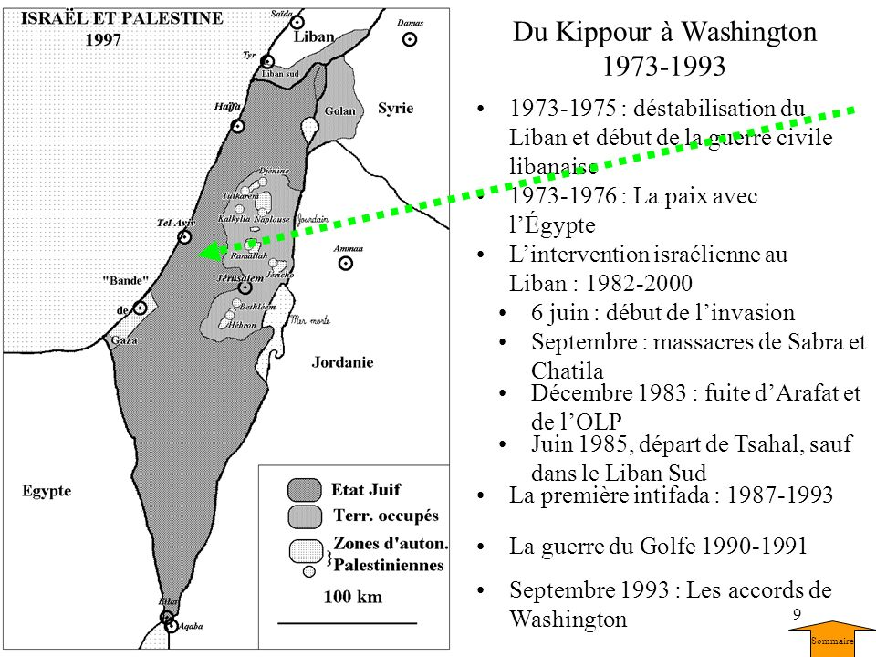 Du Kippour à Washington 1973-1993