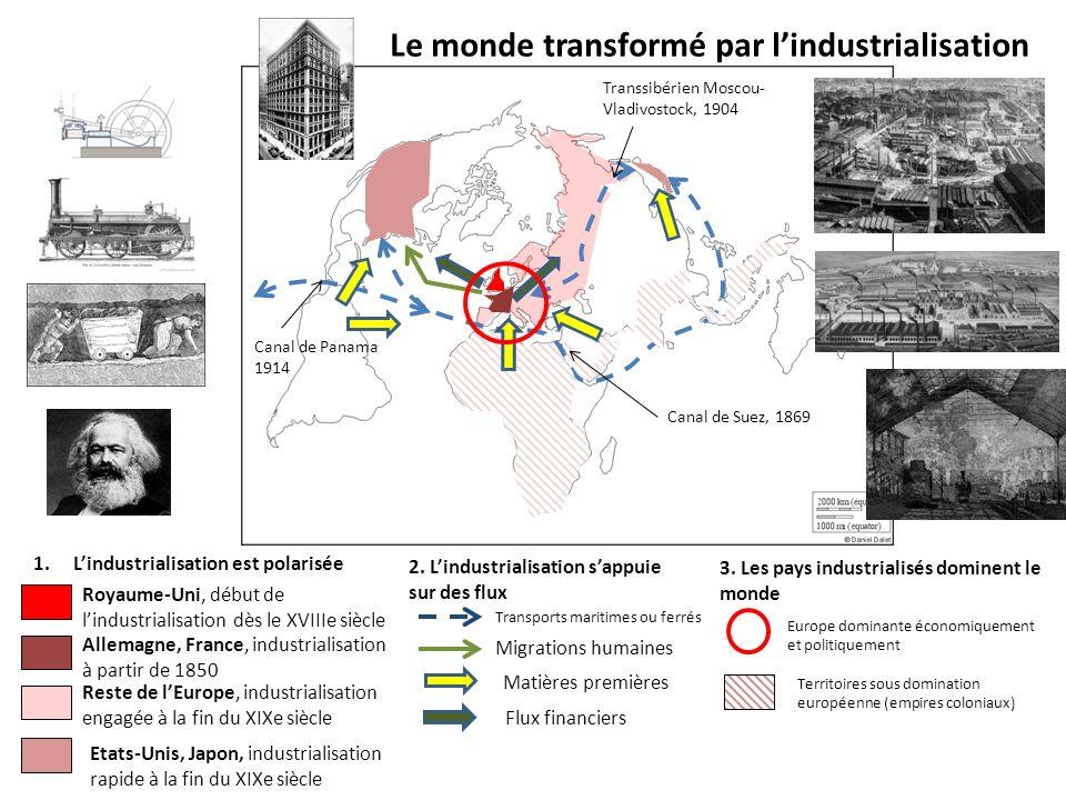 Le monde transformé par l'industrialisation