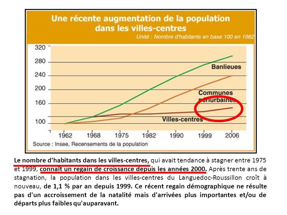 Le nombre d habitants dans les villes-centres, qui avait tendance à stagner entre 1975 et 1999, connaît un regain de croissance depuis les années 2000.