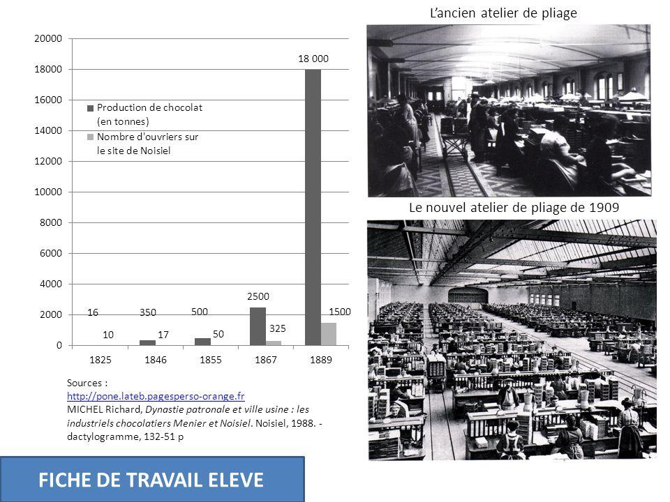 FICHE DE TRAVAIL ELEVE L'ancien atelier de pliage