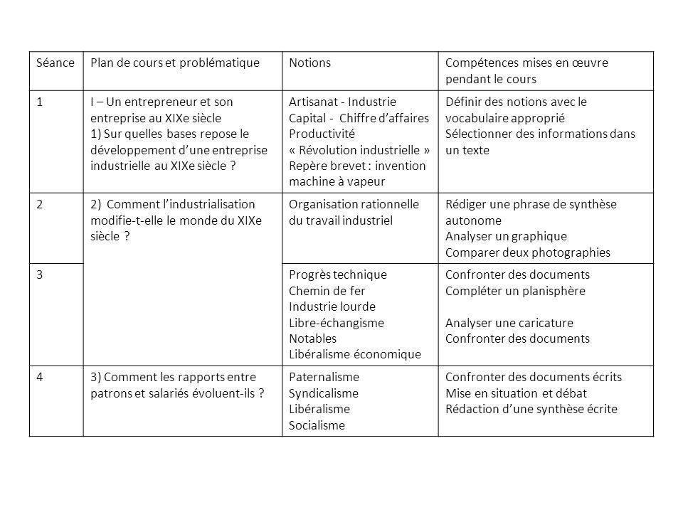 Plan de cours et problématique Notions