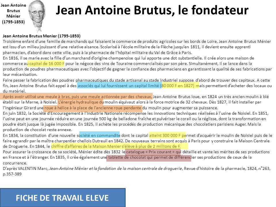 Jean Antoine Brutus Ménier
