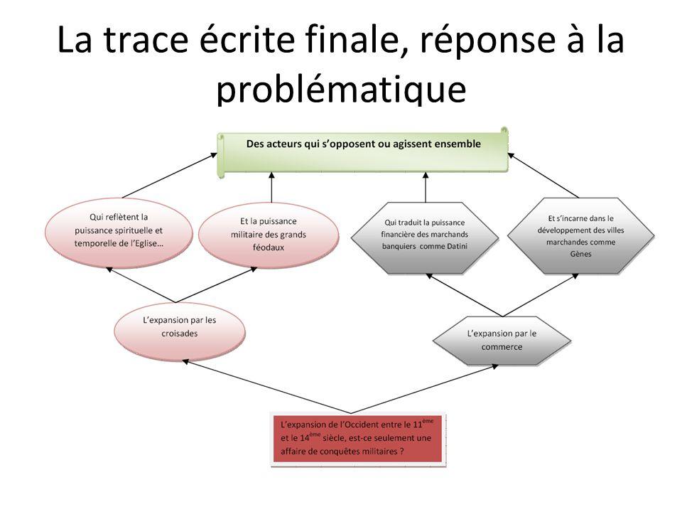 La trace écrite finale, réponse à la problématique