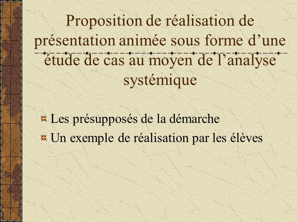 Proposition de réalisation de présentation animée sous forme d'une étude de cas au moyen de l'analyse systémique