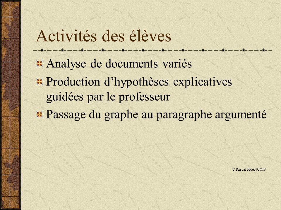 Activités des élèves Analyse de documents variés