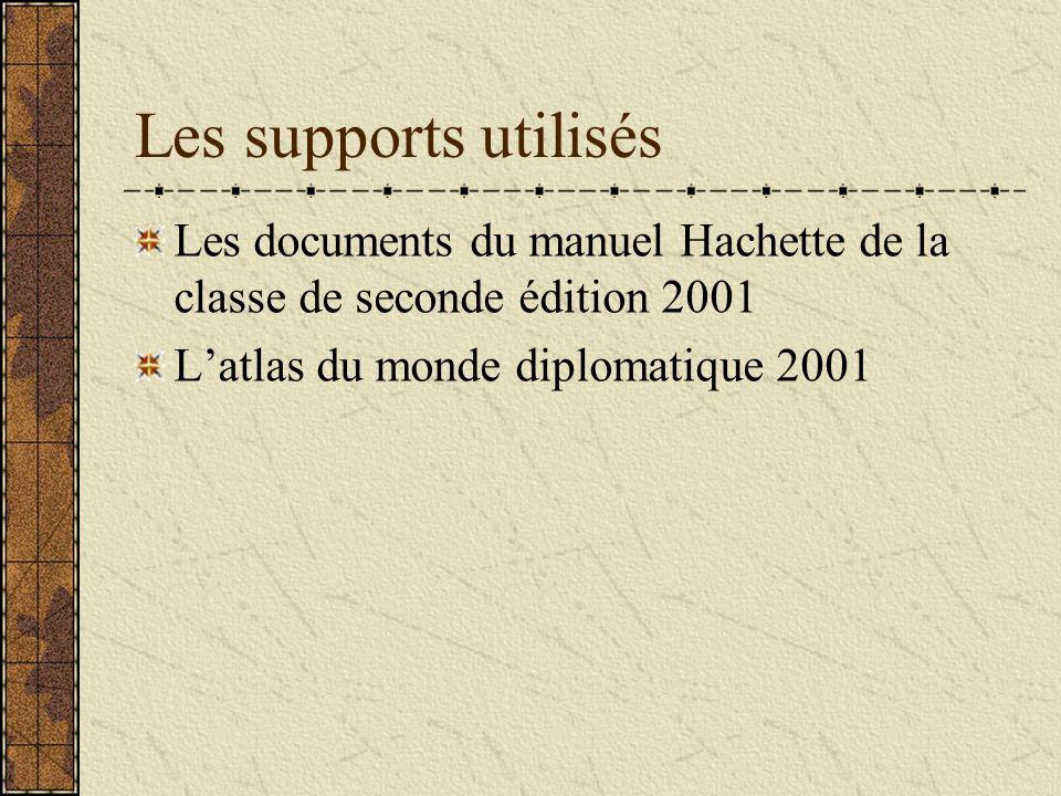 Les supports utilisés Les documents du manuel Hachette de la classe de seconde édition 2001.