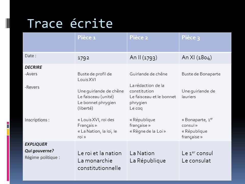 Trace écrite Pièce 1 Pièce 2 Pièce 3 1792 An II (1793) An XI (1804)
