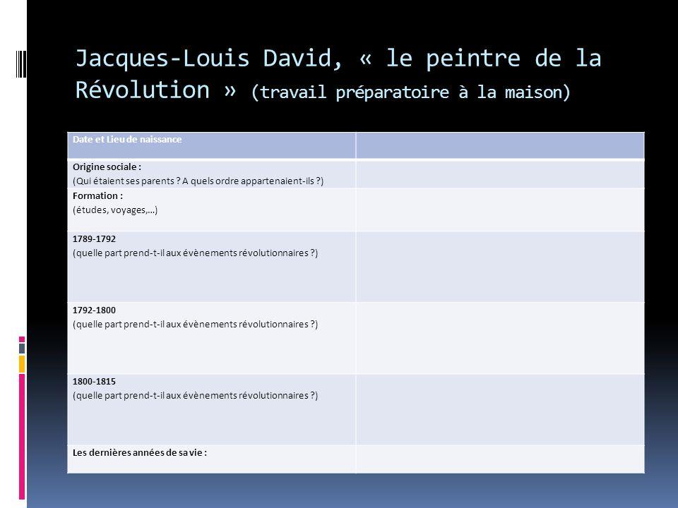 Jacques-Louis David, « le peintre de la Révolution » (travail préparatoire à la maison)