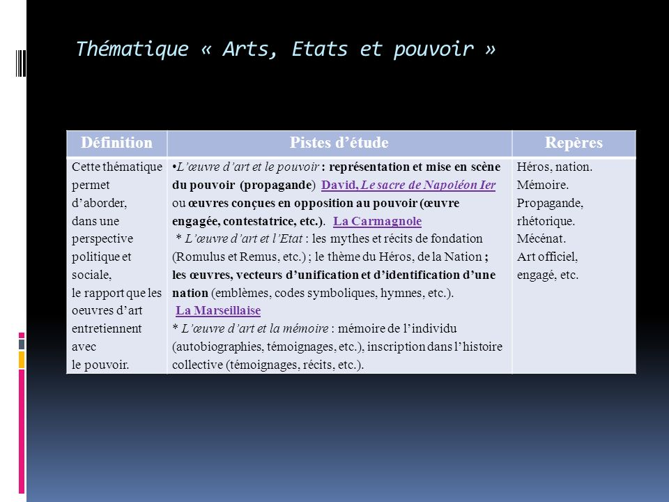 Thématique « Arts, Etats et pouvoir »