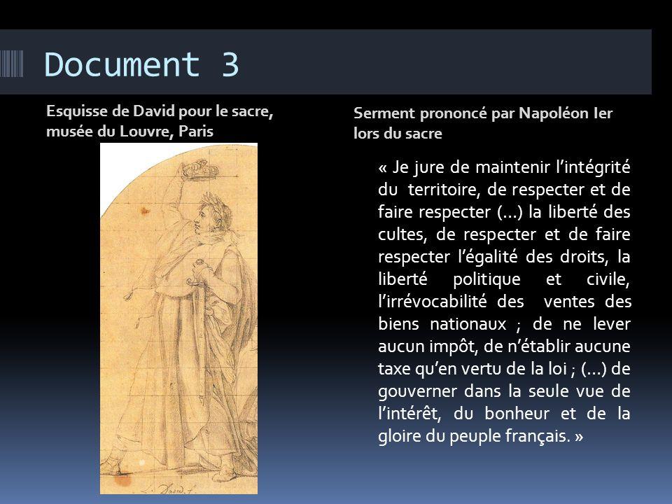 Document 3 Esquisse de David pour le sacre, musée du Louvre, Paris. Serment prononcé par Napoléon Ier lors du sacre.