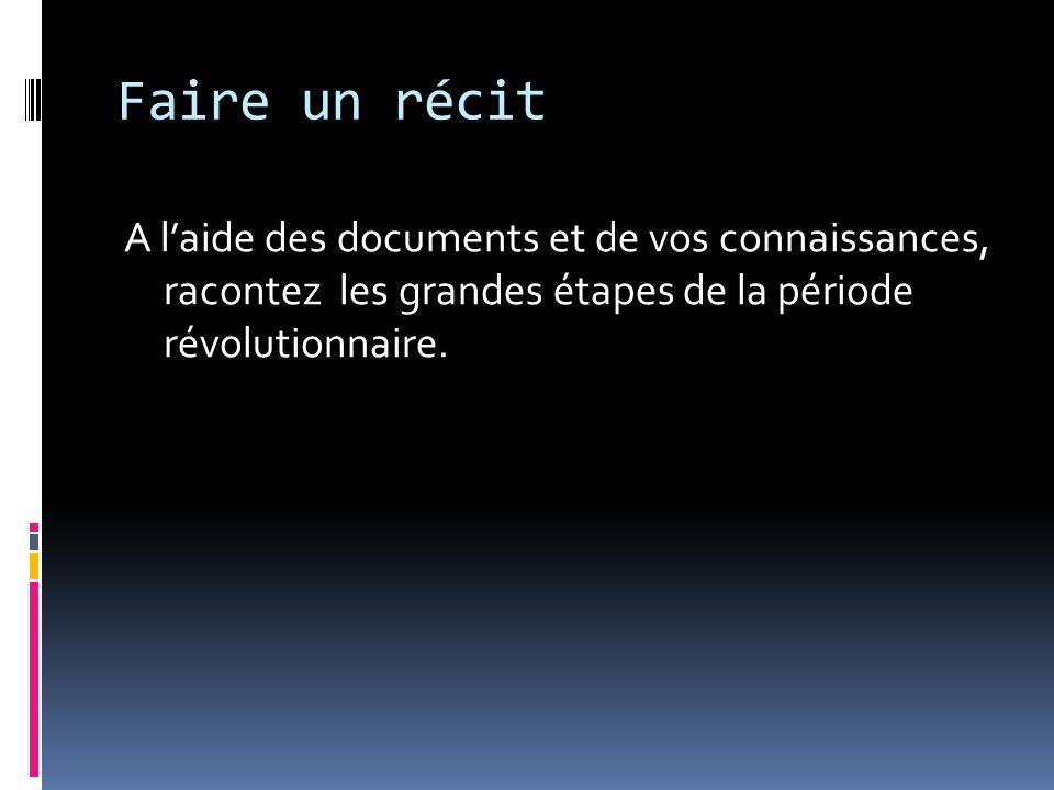 Faire un récit A l'aide des documents et de vos connaissances, racontez les grandes étapes de la période révolutionnaire.