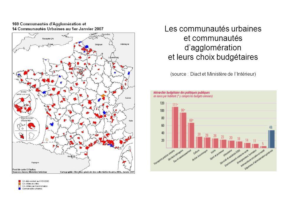 Les communautés urbaines et communautés d'agglomération et leurs choix budgétaires (source : Diact et Ministère de l'Intérieur)