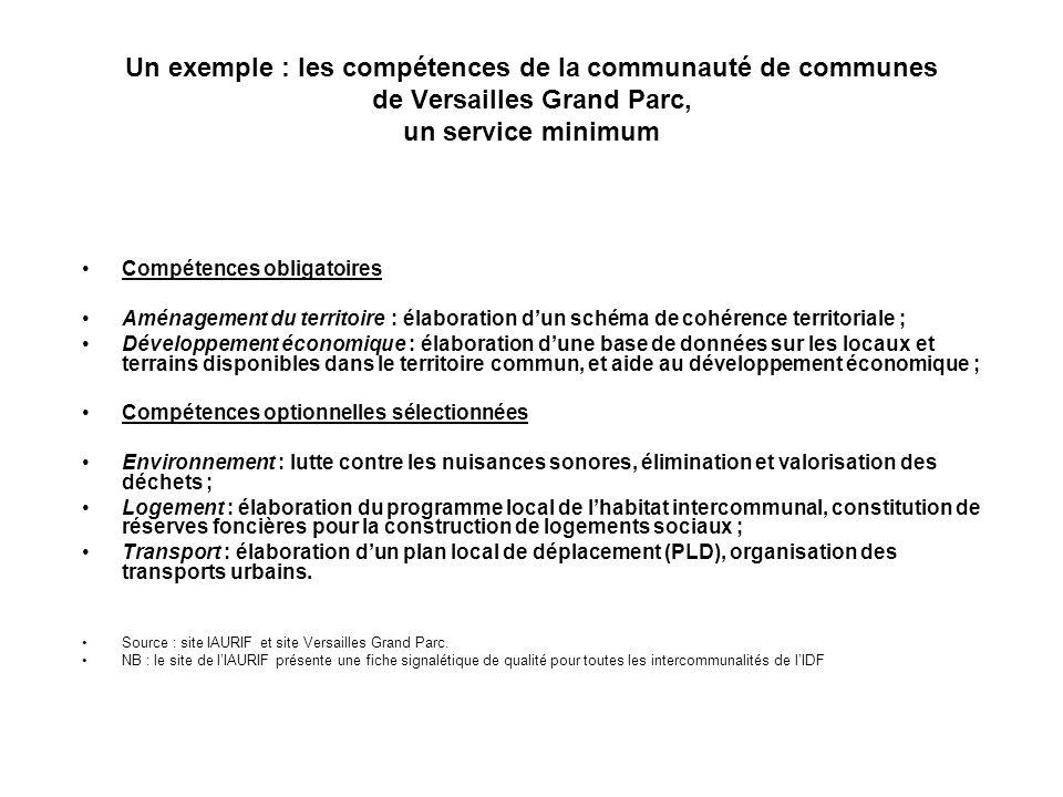 Un exemple : les compétences de la communauté de communes de Versailles Grand Parc, un service minimum