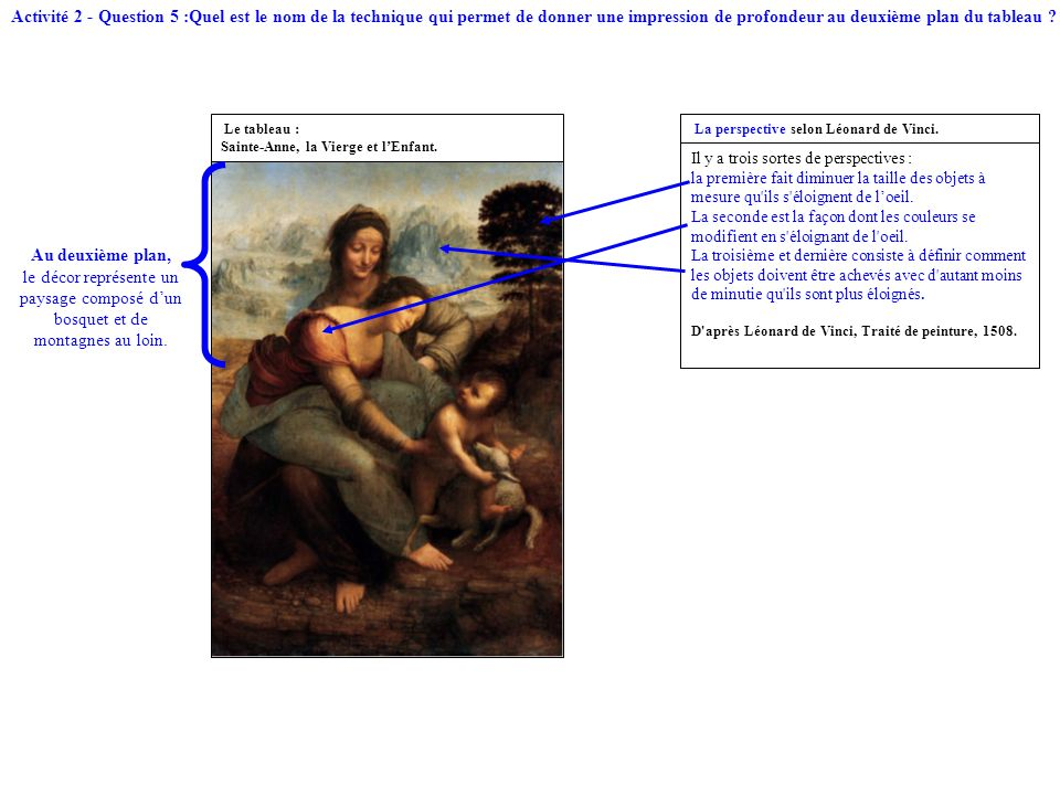 Activité 2 - Question 5 :Quel est le nom de la technique qui permet de donner une impression de profondeur au deuxième plan du tableau