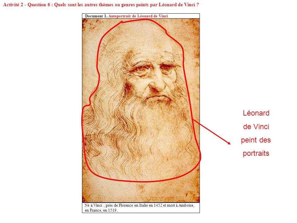 Léonard de Vinci peint des portraits
