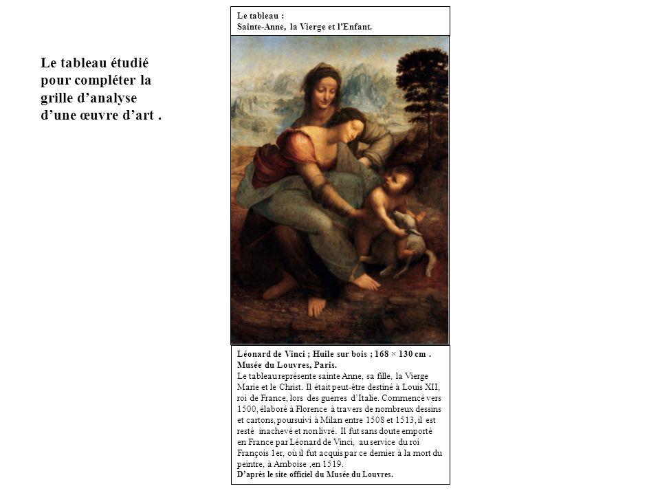 Léonard de Vinci ; Huile sur bois ; 168 × 130 cm .