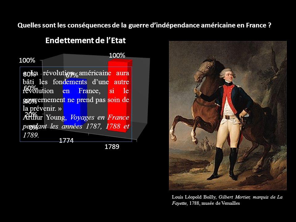 Arthur Young, Voyages en France pendant les années 1787, 1788 et 1789.