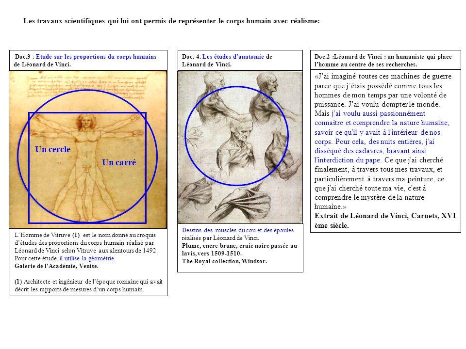 Les travaux scientifiques qui lui ont permis de représenter le corps humain avec réalisme:
