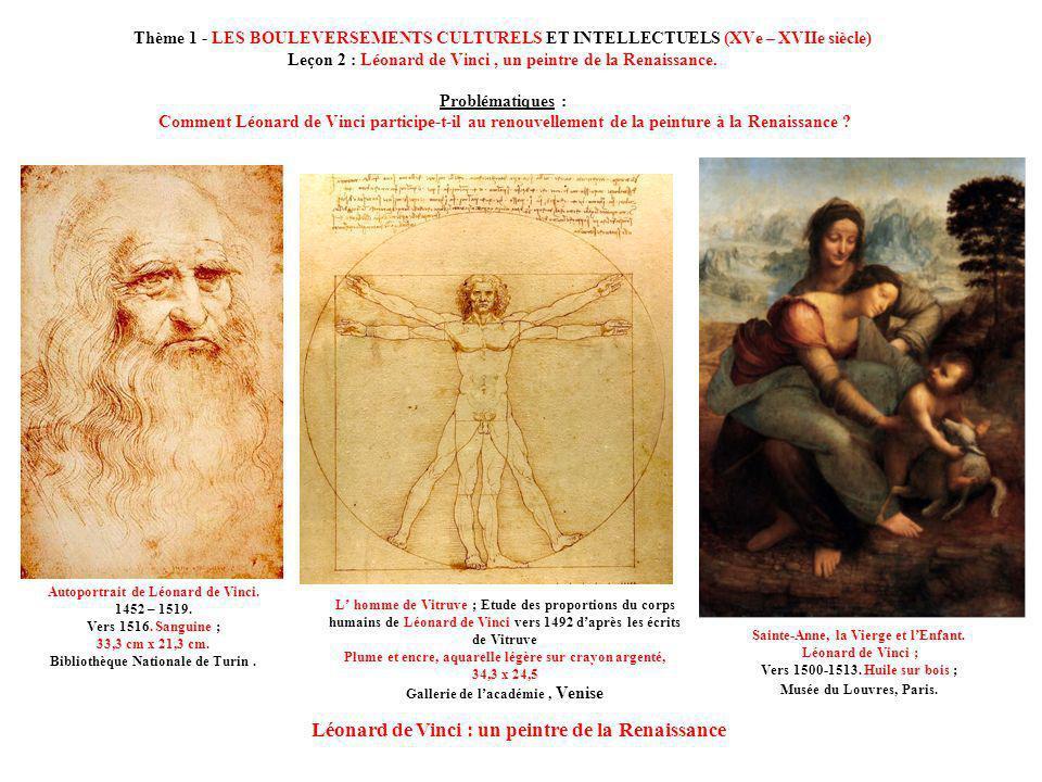 Léonard de Vinci : un peintre de la Renaissance