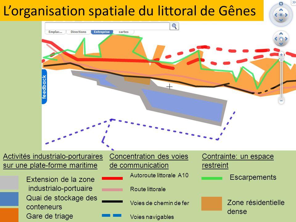 L'organisation spatiale du littoral de Gênes