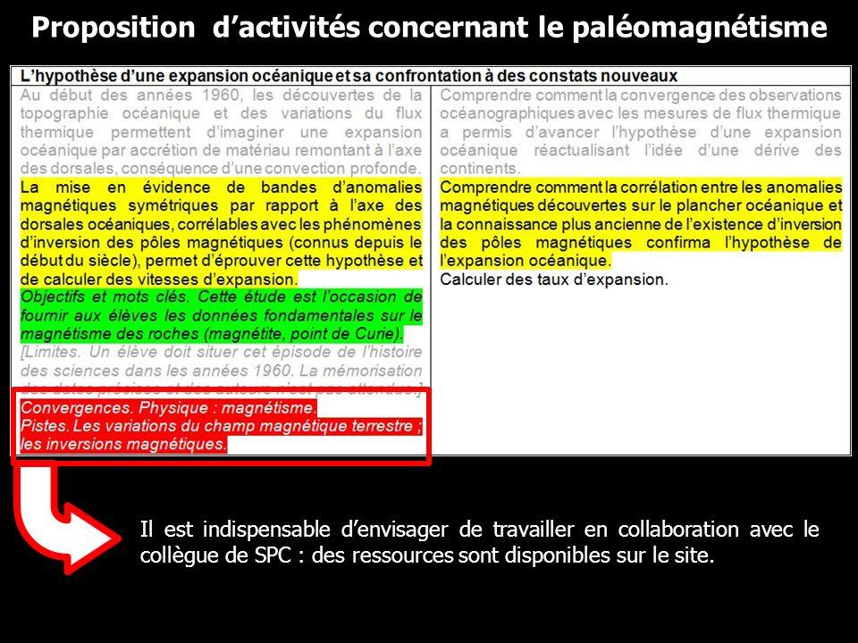 Proposition d'activités concernant le paléomagnétisme