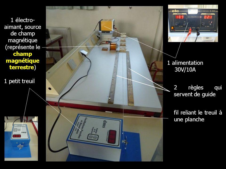 1 électro-aimant, source de champ magnétique (représente le champ magnétique terrestre)